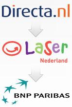 Directa.nl logo, LaSer, BNP Paribas